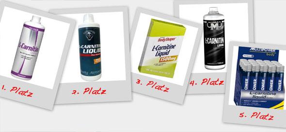 Die 5 besten L'Carnitin drinks
